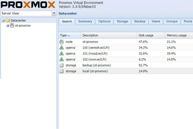 Proxmox Management