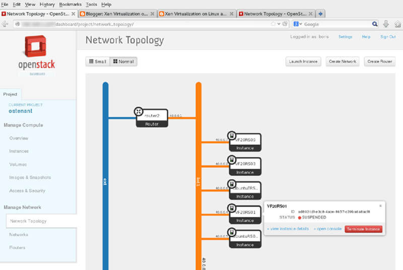 openstack Network Topology
